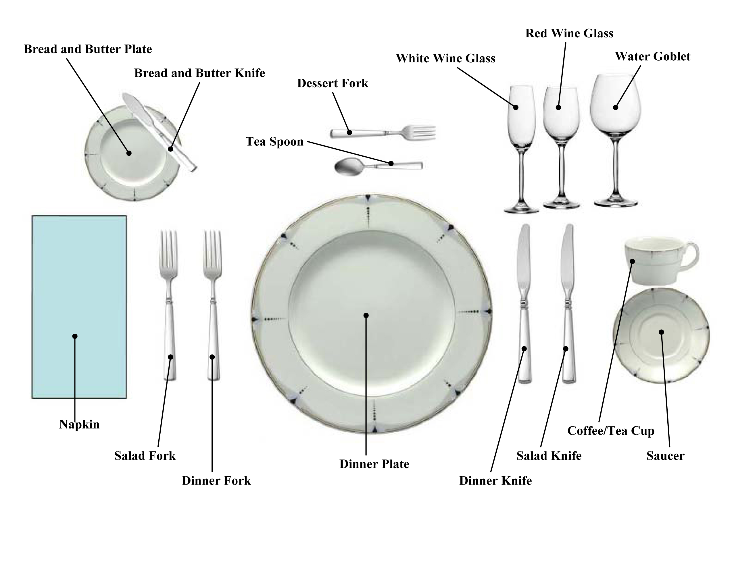 HD wallpapers table setting quiz www.2love5android.cf